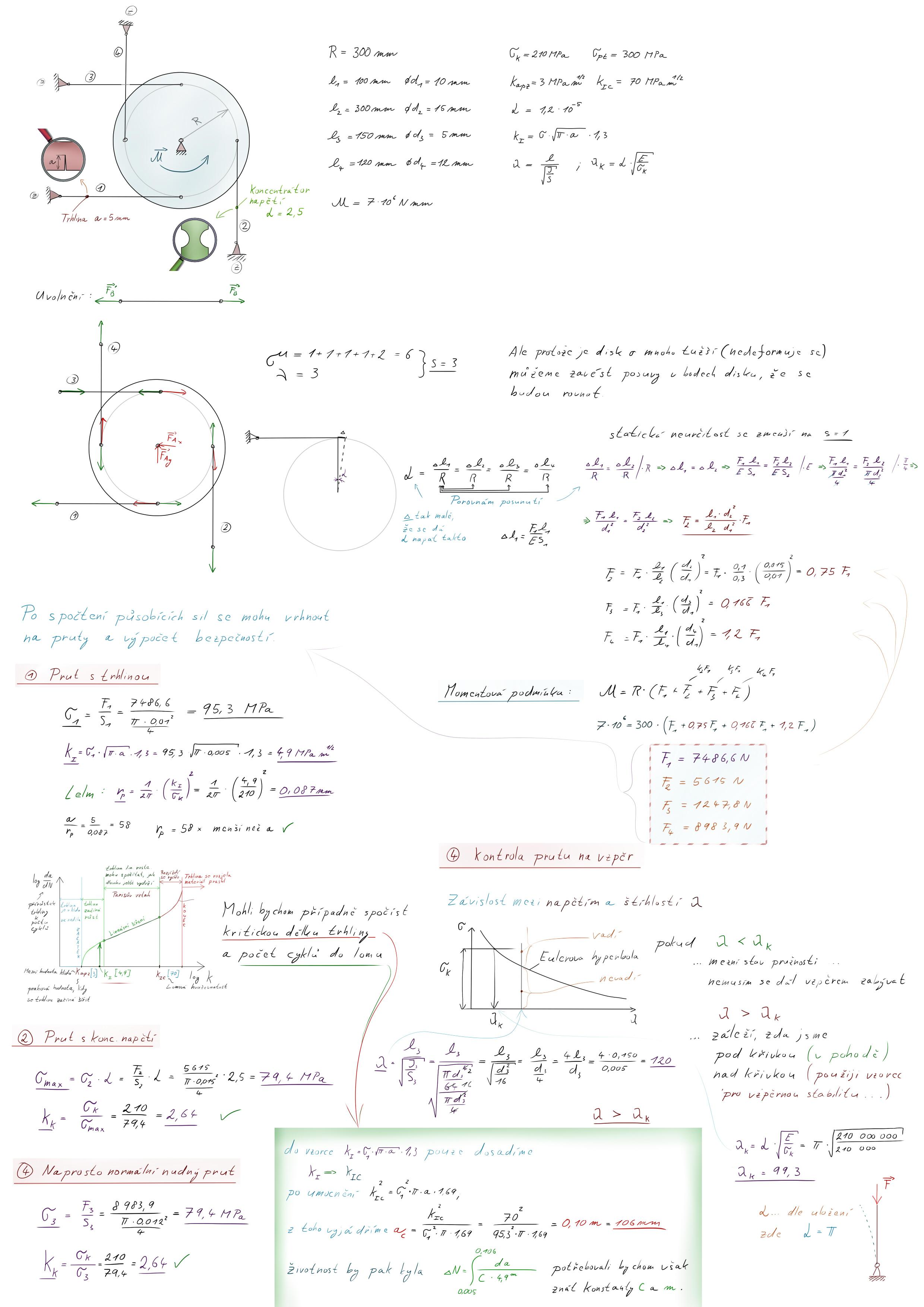 Př Lomová Mechanika [04] - Zkouška_22.1.2013-Zadání+řešení