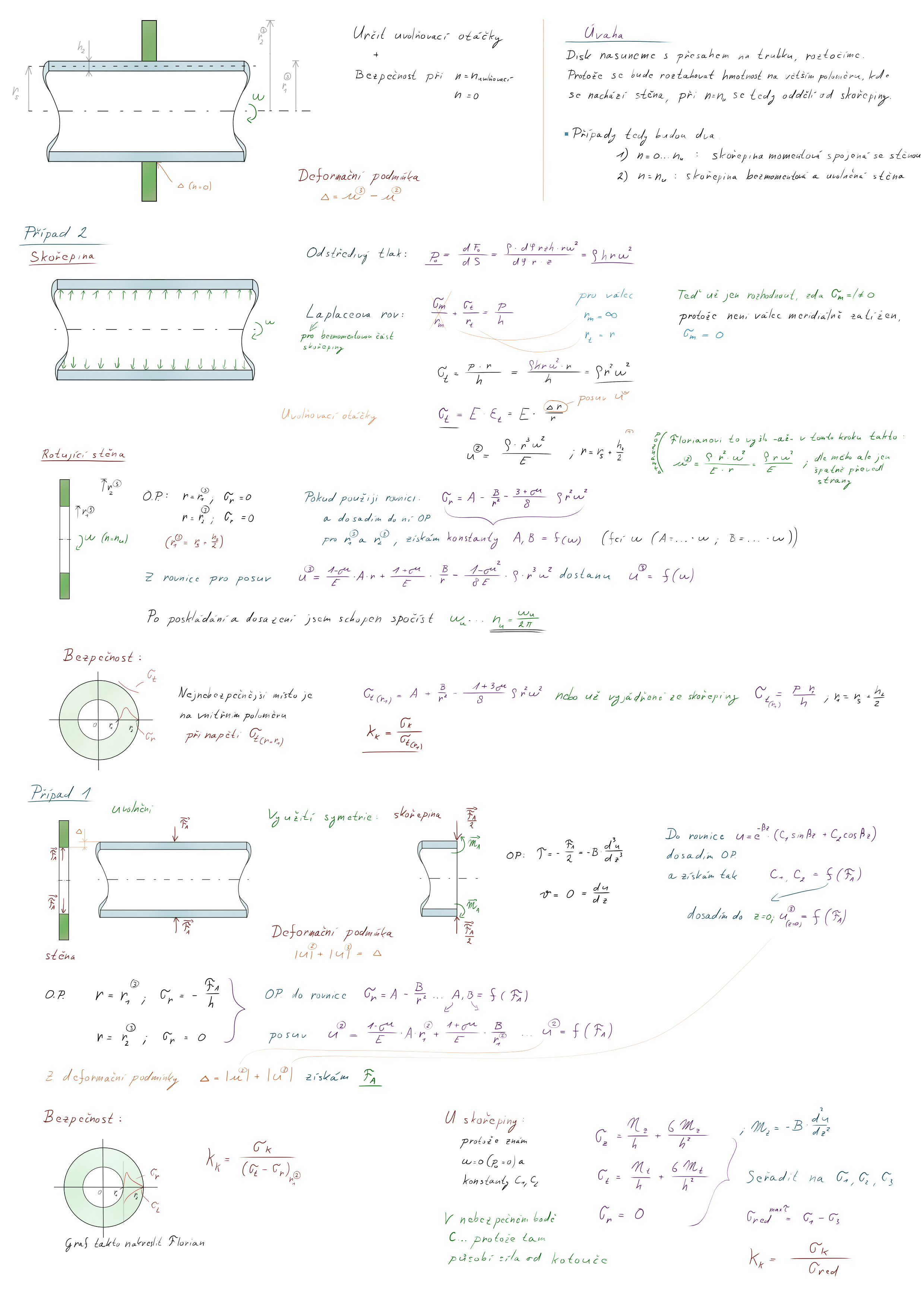 Př Soustava Těles [02] - Zkouška_22.1.2013_zadání+algoritmus_řešení