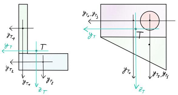 algoritmus5