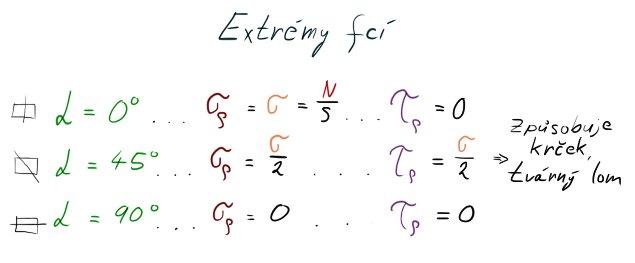 extremyfci